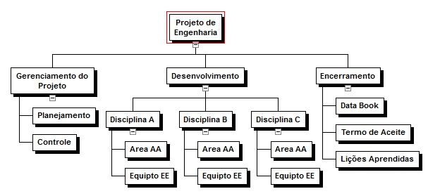 eap_engenharia_1