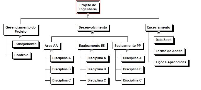eap_engenharia_2